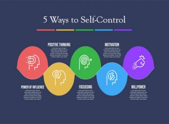 How to Be More Discipline | 5 Ways to Self-Control