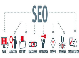 How to Write SEO Content That Rank In 2021| Content Writing for SEO